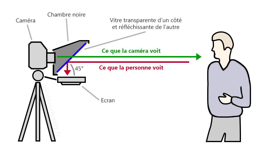Schema-prompteur-6