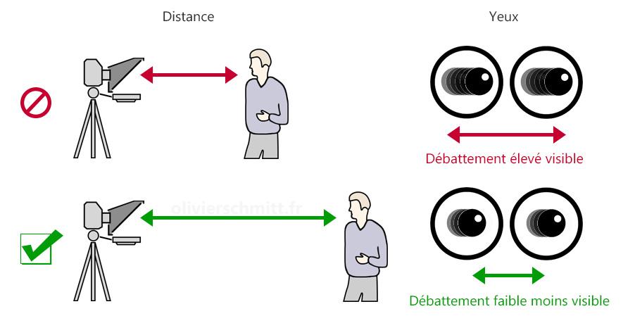 Schema-prompteur-distance-lecture